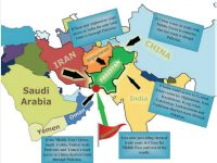 US, China, Saudi Arabia, Pakistan, CPEC, MiddleEast